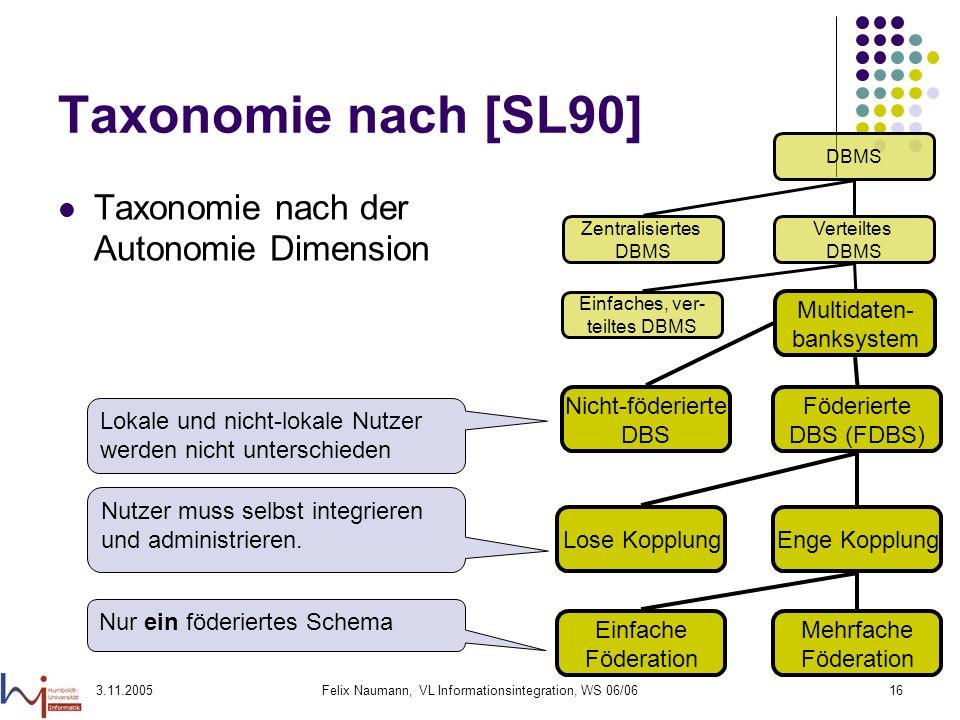 Taxonomie nach [SL90] Taxonomie nach der Autonomie Dimension